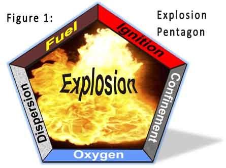 Dust_Pentagon-1