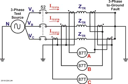 N-16-02_Primary_Current_Injection_Through-fault_Testing_of_Large_Power_Transformers